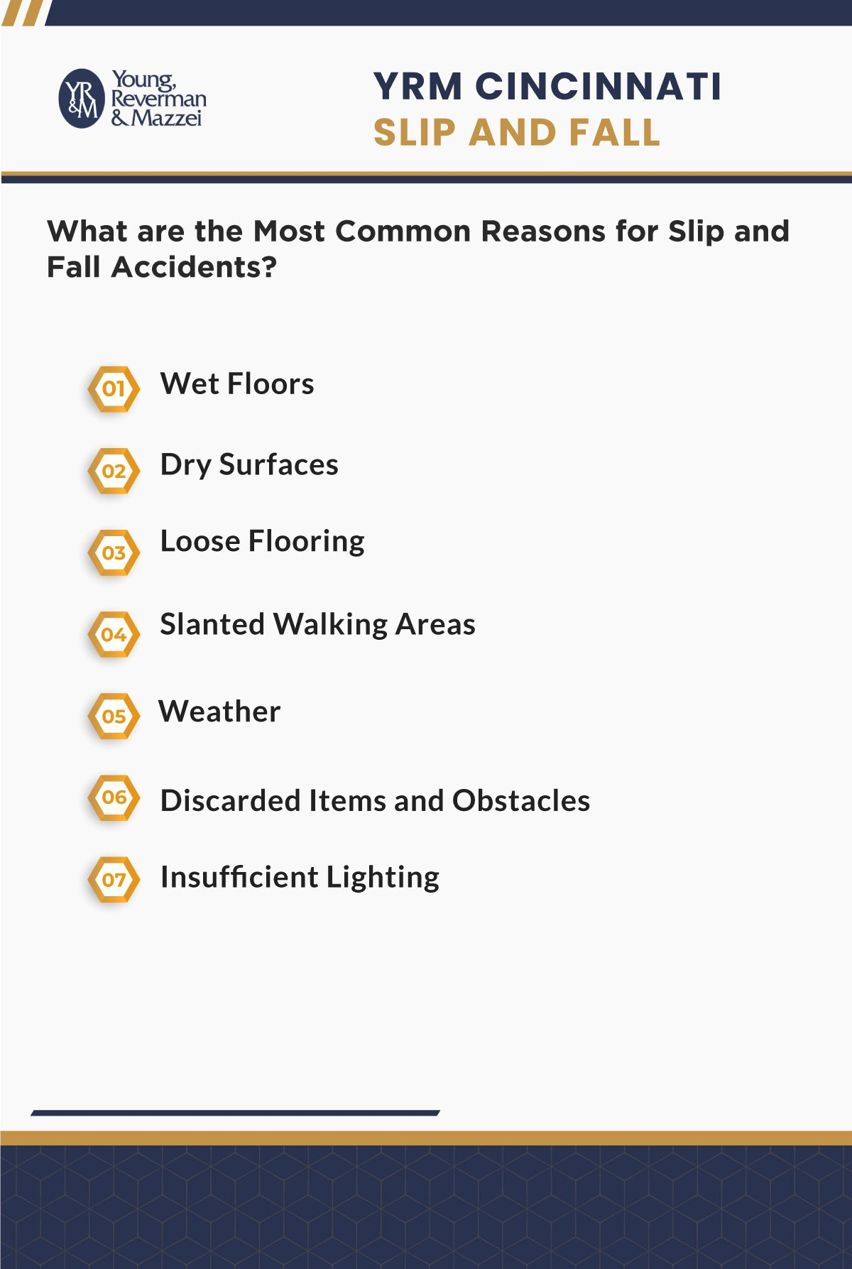 Cincinnati Slip And Fall Accident Lawyer Infographic